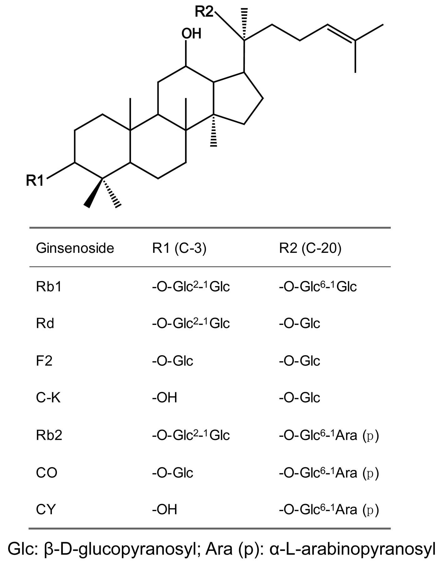 biotransformation of steroids