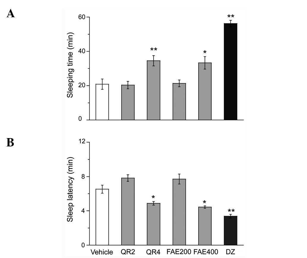Flos Albiziae aqueous extract and its active constituent