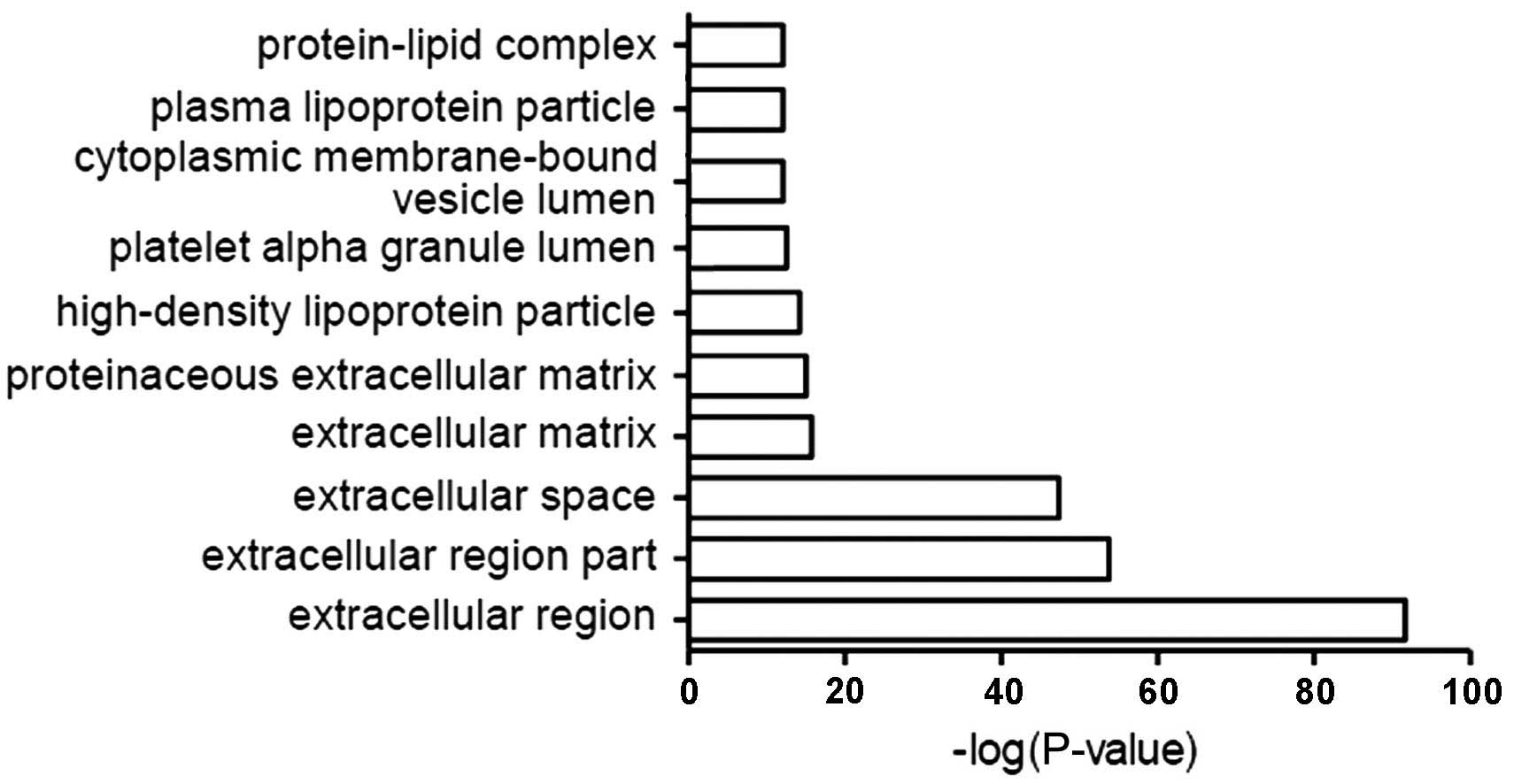 an analysis of amyotropic lateral sclerosis Amyotrophic lateral sclerosis (als) clinical research trials amyotrophic cytokinetics (cy 4031): a phase 3, open-label extension study of tirasemtiv for patients with amyotrophic lateral sclerosis (als) who completed vitality-als analysis of transcriptional changes in blood samples from.