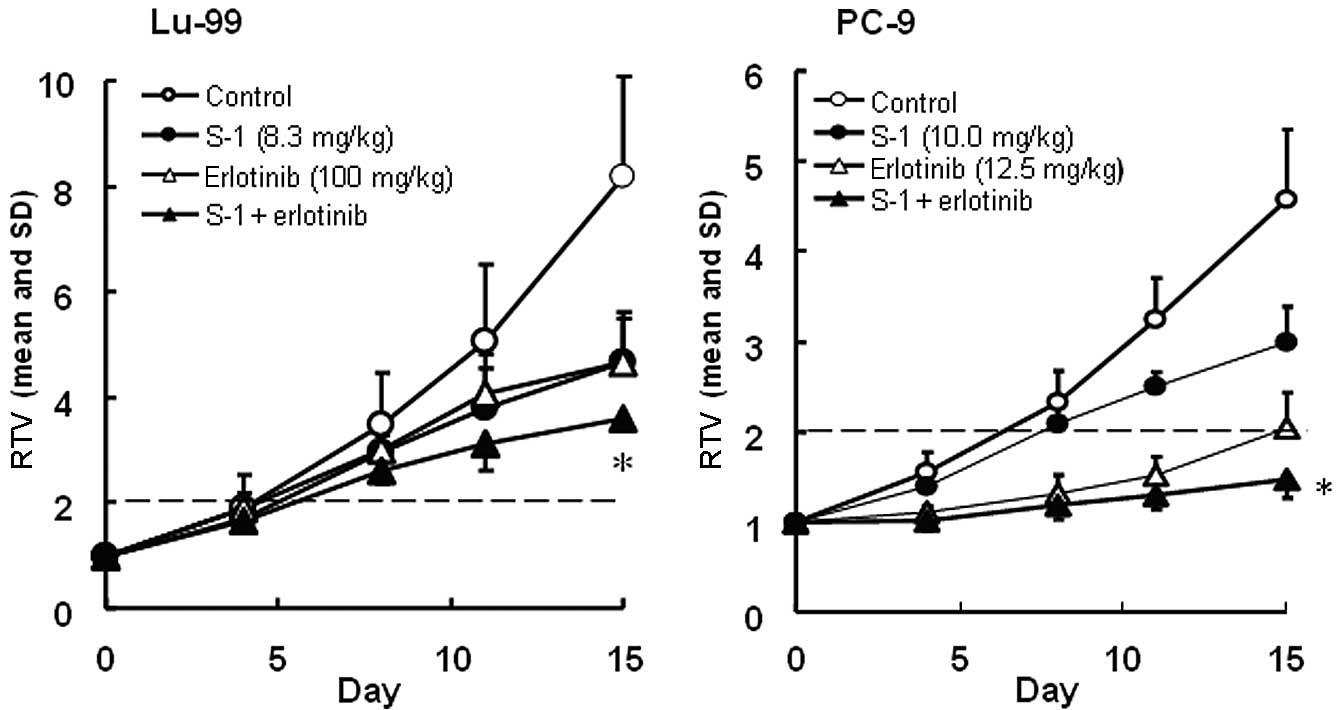 Natural killer (NK) cells inhibit systemic metastasis of