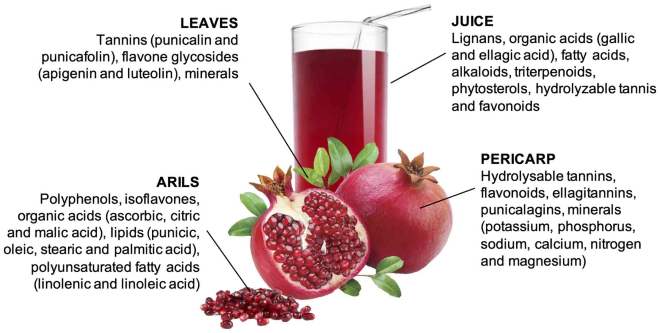 does pomegranate juice cause prostate cancer