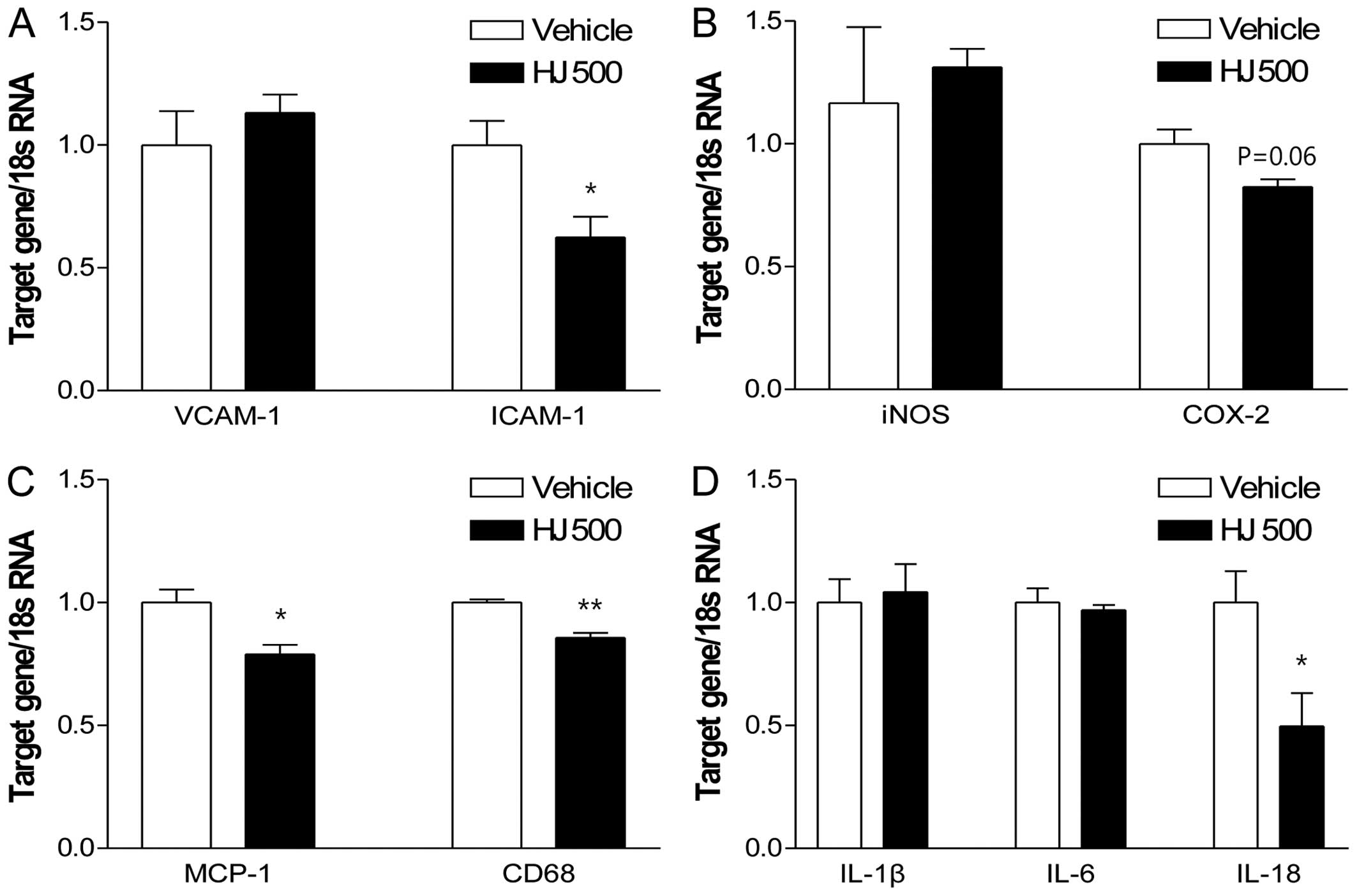 Oil palm phenolics attenuate changes caused by an atherogenic diet in mice