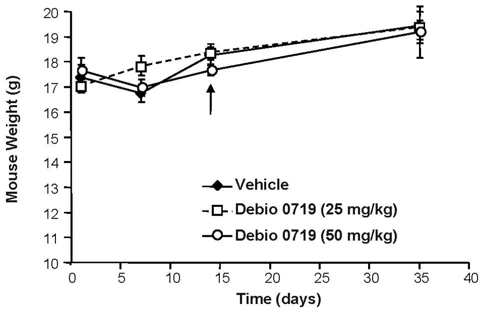 targeting lysophosphatidic acid receptor type 1 with debio 0719 inhibits spontaneous metastasis