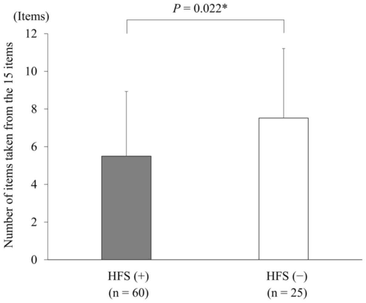 A Cross Sectional Survey Of Methods For Controling Hand Foot Hoshi Breast Cream Figure 1 Association Between The Number Items Taken To Prevent And Treat Hfs Development Symptoms Data Shown Are Mean Standard