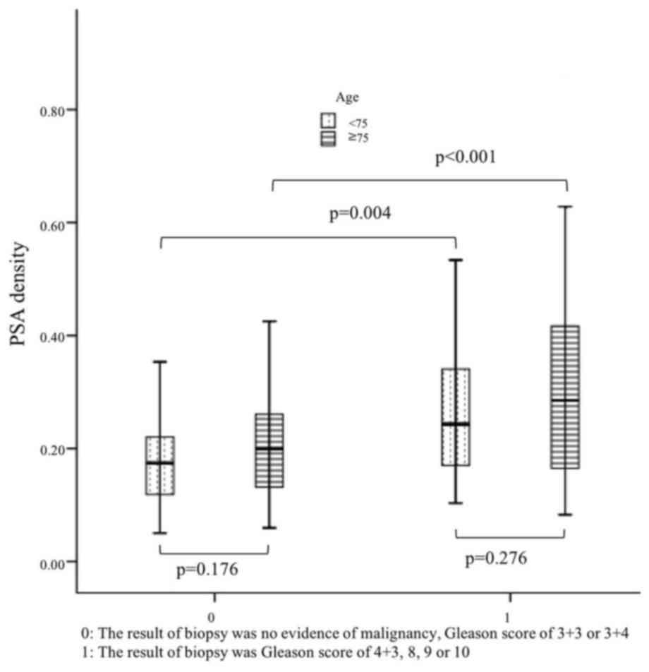 prostata 60 cc vs