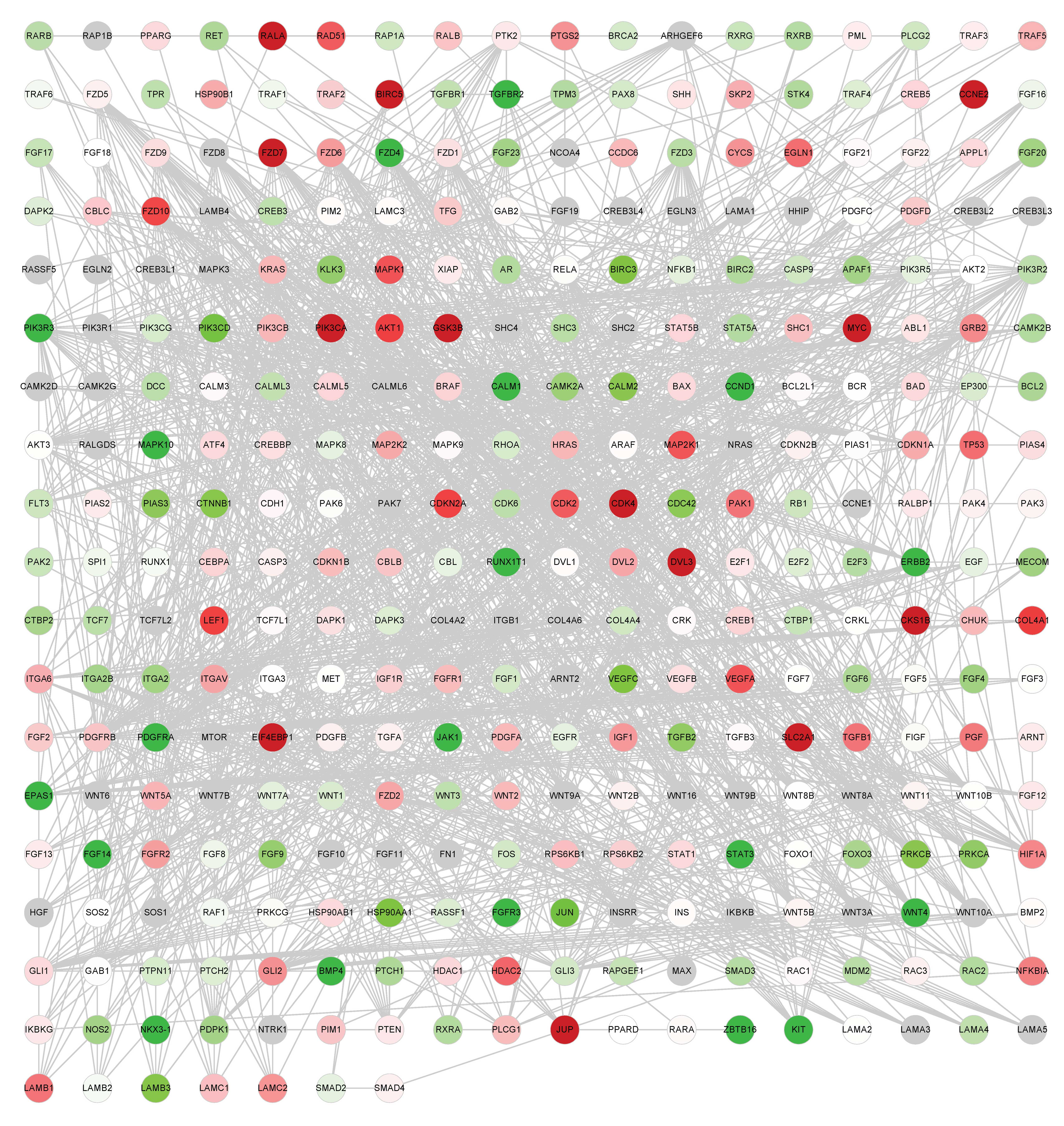 Identification Of Differentially Expressed Genes Between Lung