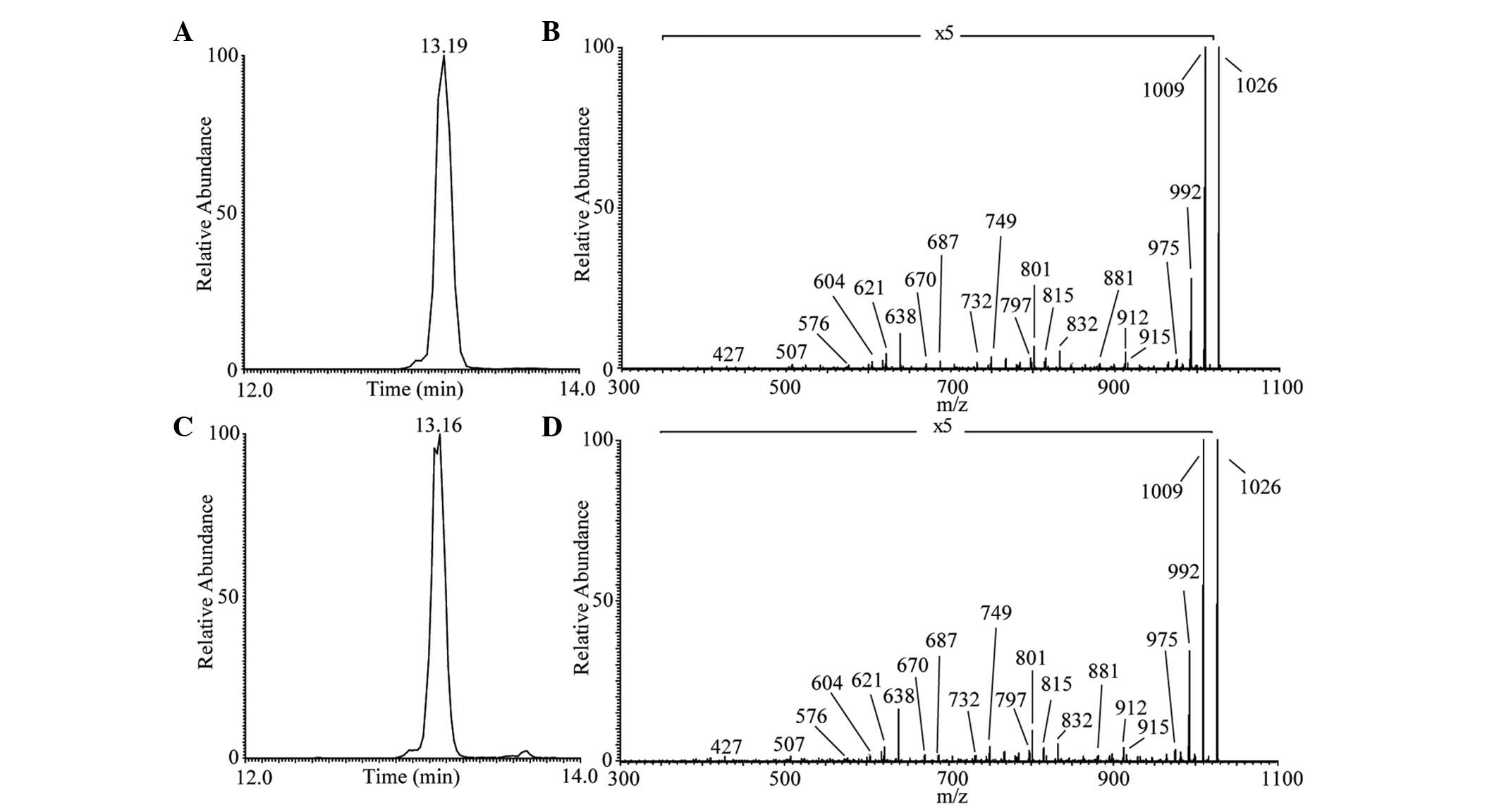 antibacterial activity of biosurfactant The enhancement of antibacterial activity of inhibitors in the presence of biosurfactant significantly increased the therapeutic potential of these compounds.
