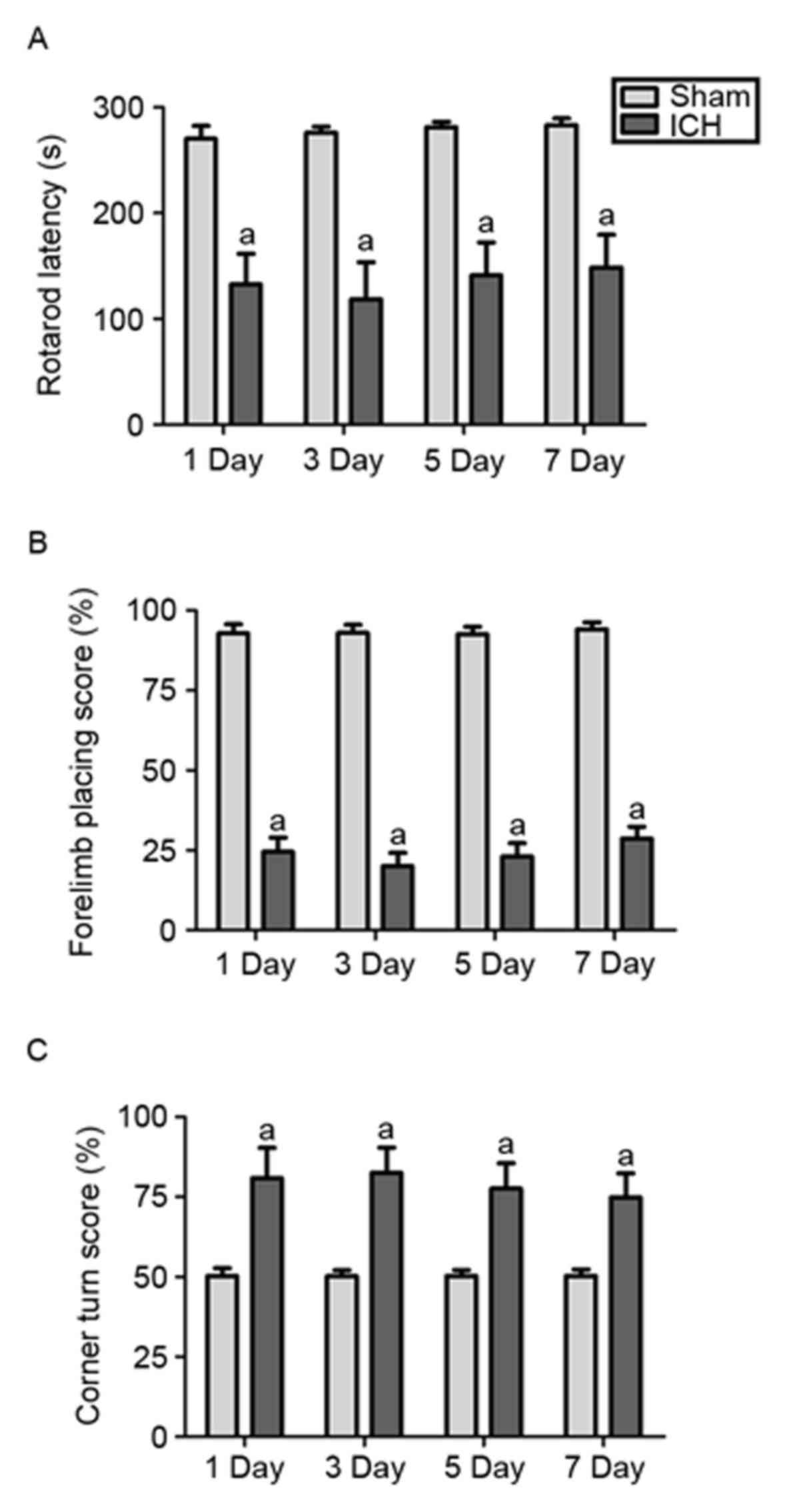 Role of ghrelin in small intestinal motility following pediatric
