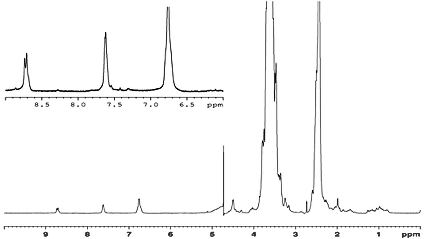 folate u2011polyethylene glycol conjugated carboxymethyl chitosan for tumor u2011targeted delivery of 5