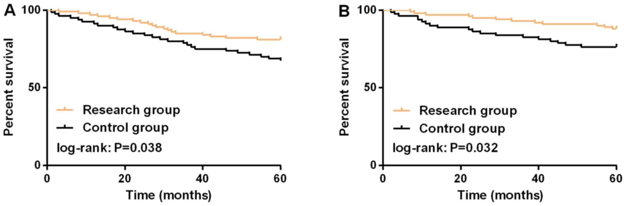 Trastuzumab Carboplatin And Docetaxel