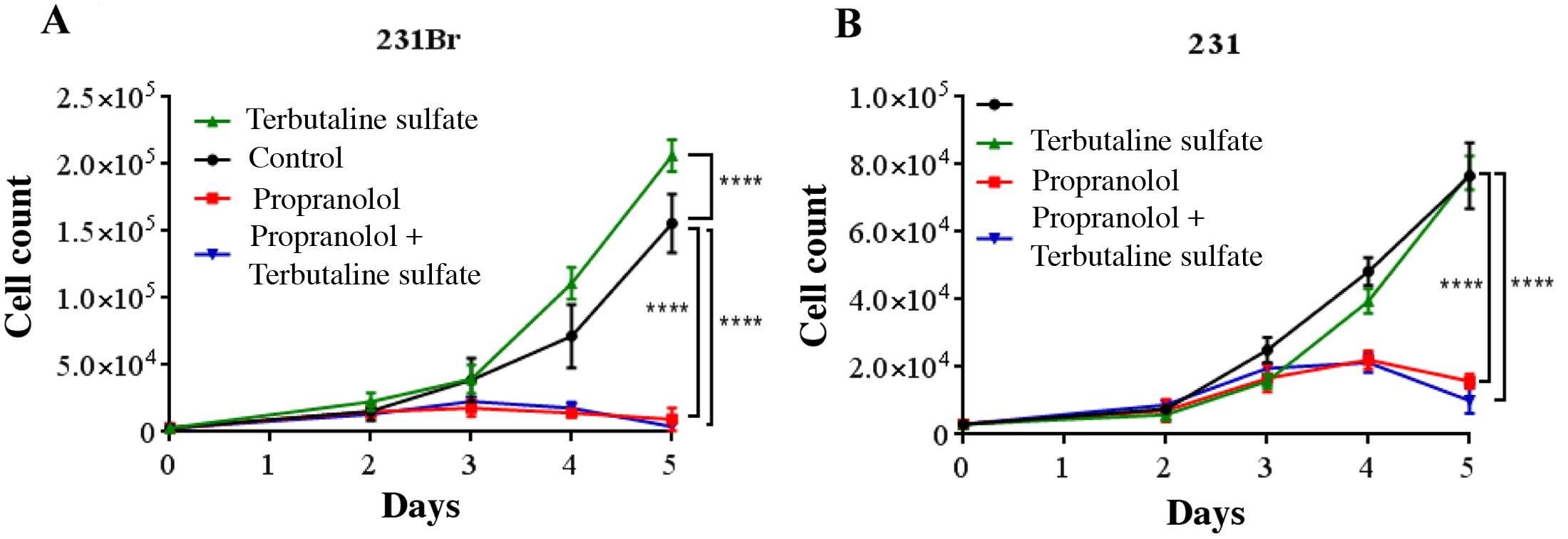 propecia minoxidil
